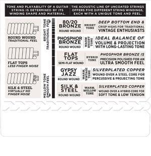 1553085542406-32-D'Addario-EJ65C-Pro-Arte-Custom-Extruded-Nylon-Ukulele-Strings,-Concert-(FOR-UKULELE)-4.jpg